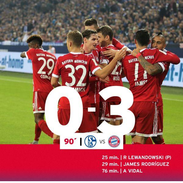 Bayern continue their good run against Schalke 04